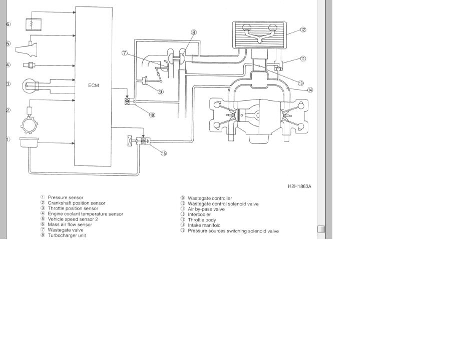 gt 96- ut u00edk u00e1 tlak turba  - technick u00fd koutek